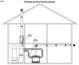 Majestic HEAT-DUCT Home Heat Distribution Kit